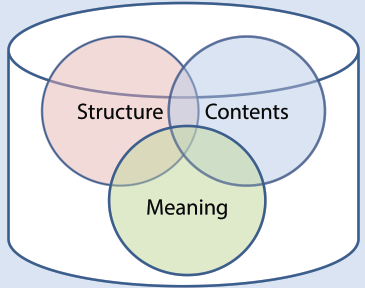Data_Profiling