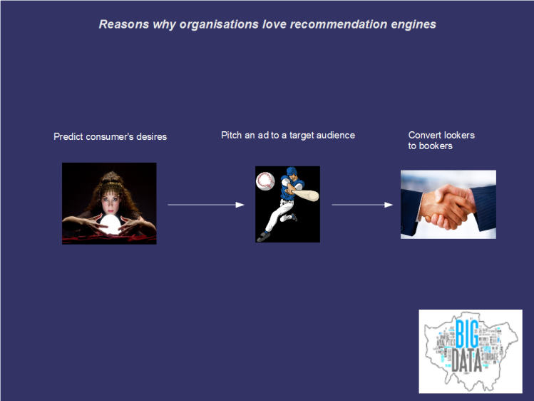 organisations and recommendation engines